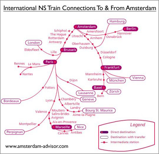 International train connections to Amsterdam